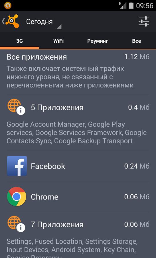 Бесплатные антивирусы для Android